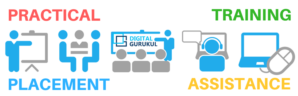 https://digitalgurukul.in/