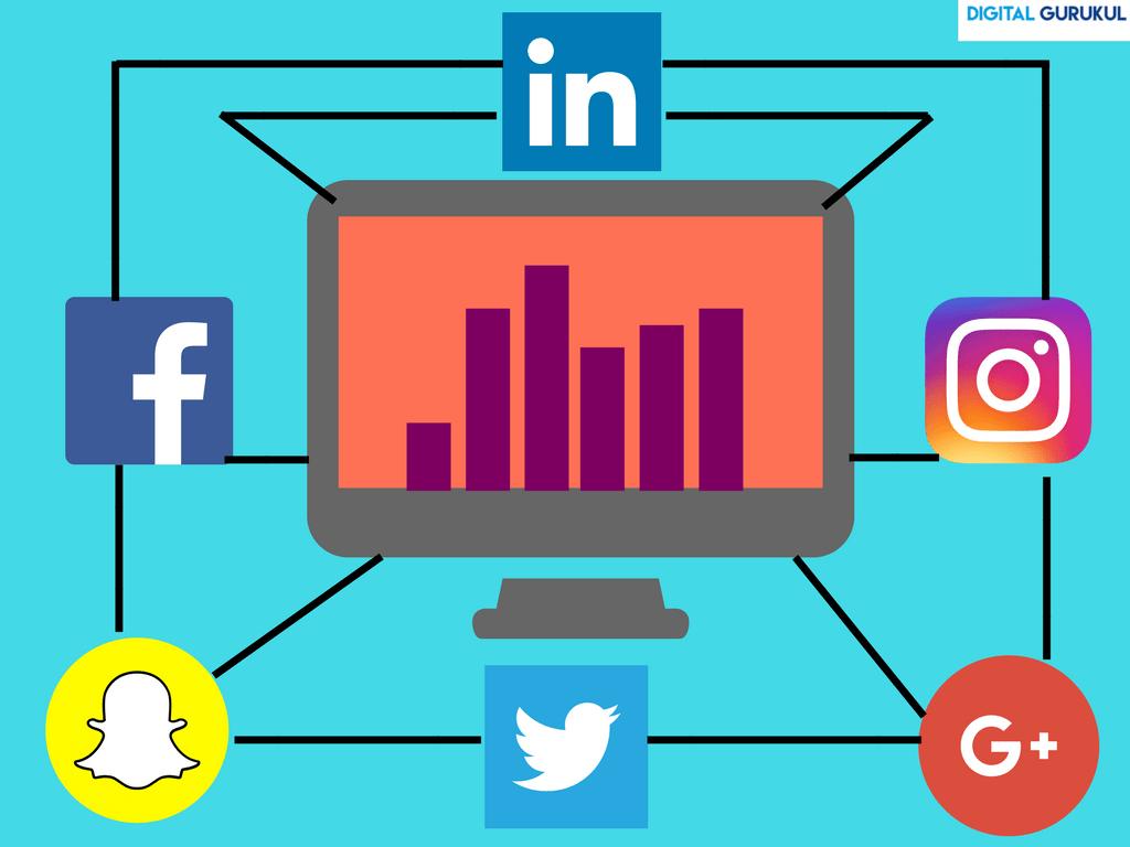 digital gurukul/social media